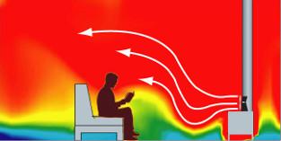 Heat Transfer with ECO Fan